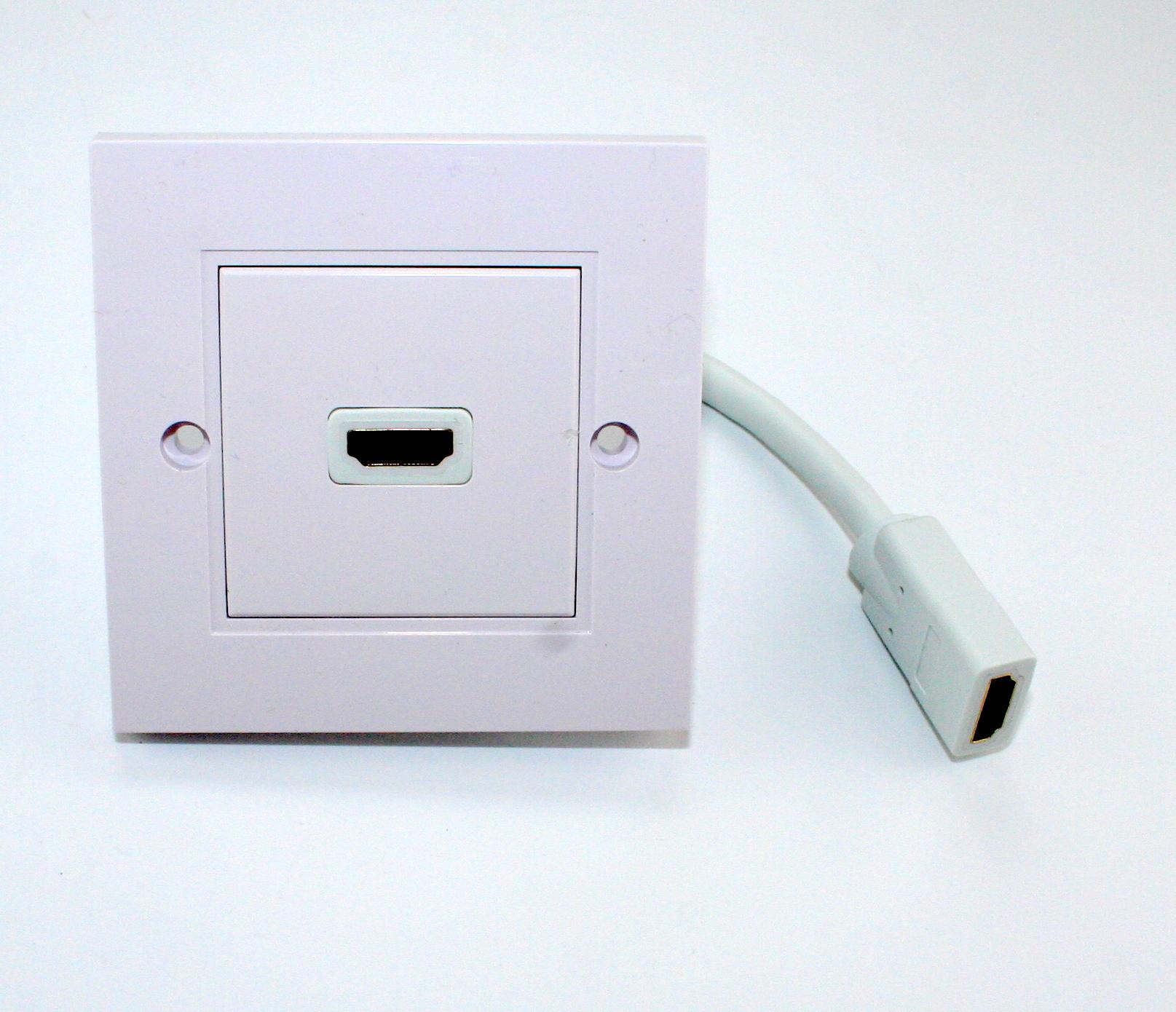 HDMI Einbaurahmen