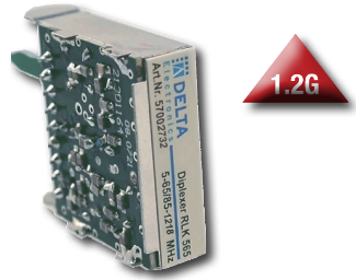 RLK 5200 Diplexer 5‐204/258‐1218 MHz
